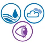 Water, air & optics icons