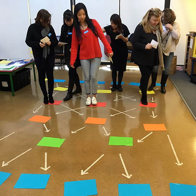Activity: Educators following arrows to coloured squares and arrows