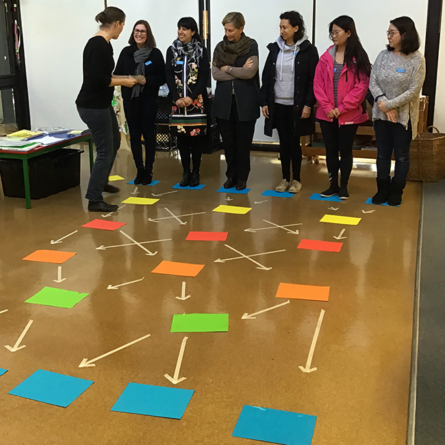 Activity: Educators lined up in front of coloured squares and arrows